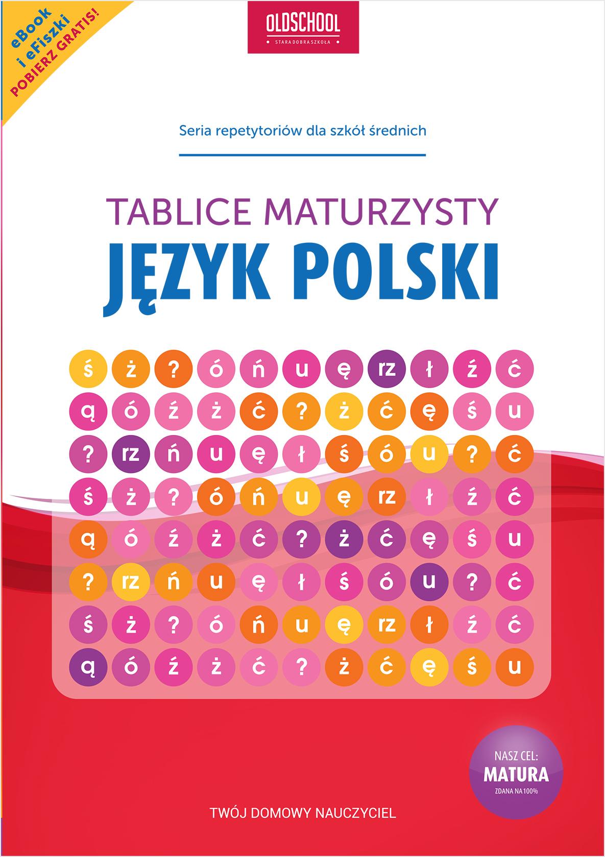 polski_maturzysta_krzywe